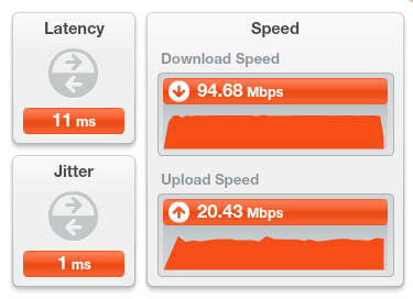 Rychlost připojení k internetu 5
