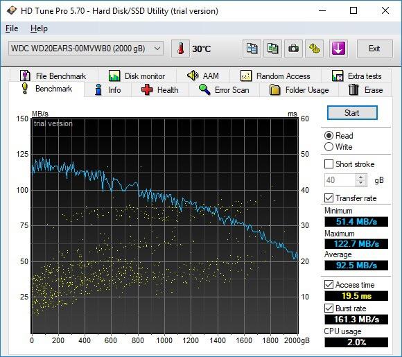 Hd Tune Pro 5.70 trial 14