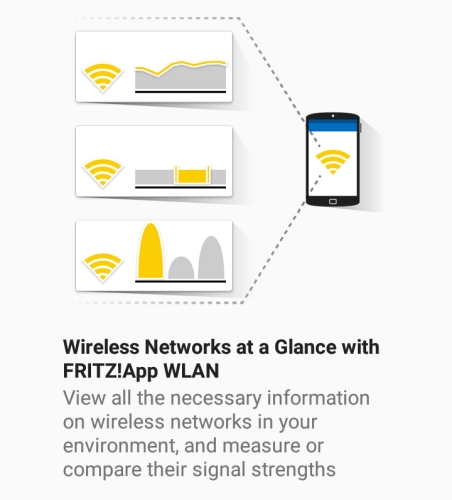 FRITZ app wlan 02