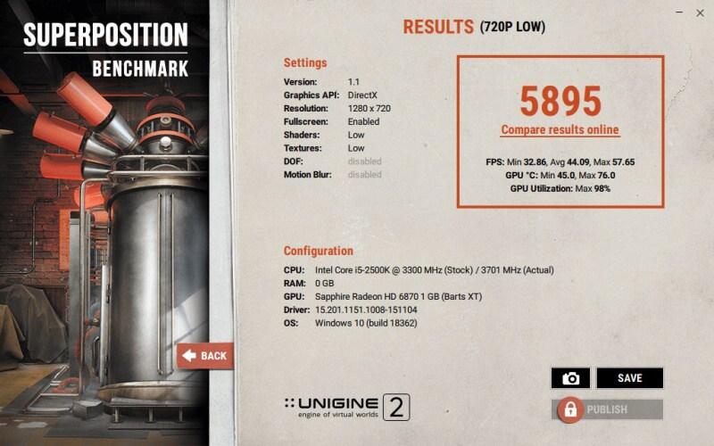 Unigine benchmark Superposition 06