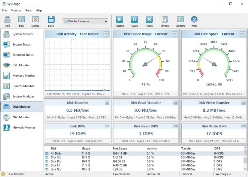 Sysgauge - system monitor 10