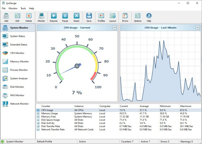 Sysgauge - system monitor 3