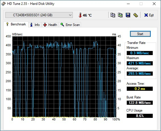 HD Tune 240GB SSD